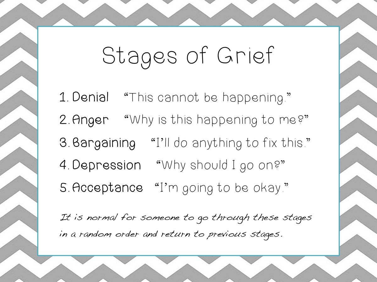 Grief Relief Coping Tools W Bonus Journals For K 3 And