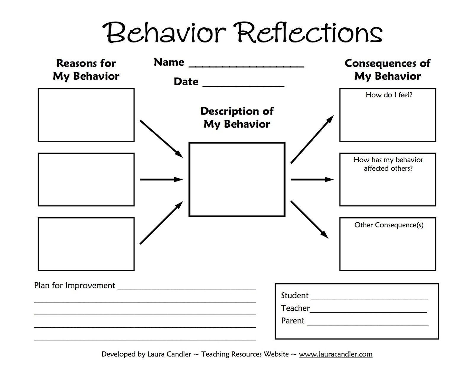 Tween Teaching Behavior Reflections Sheet