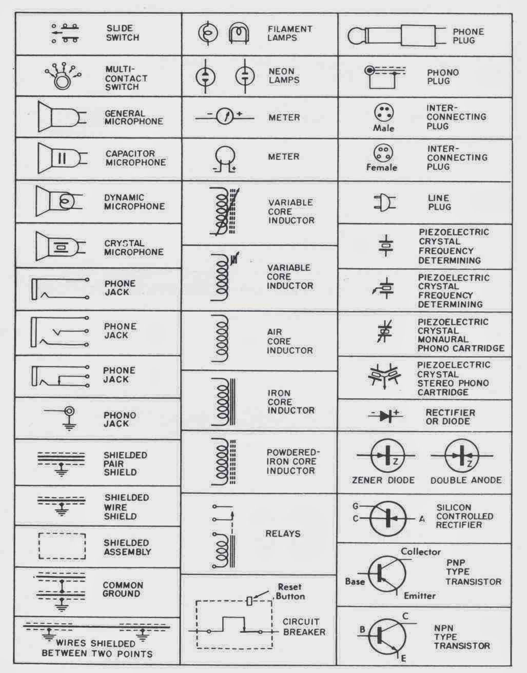Basic Wiring Diagram Symbol