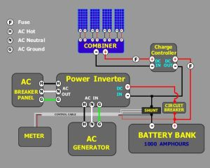 solar power wiring | Solar, generators, energy saving