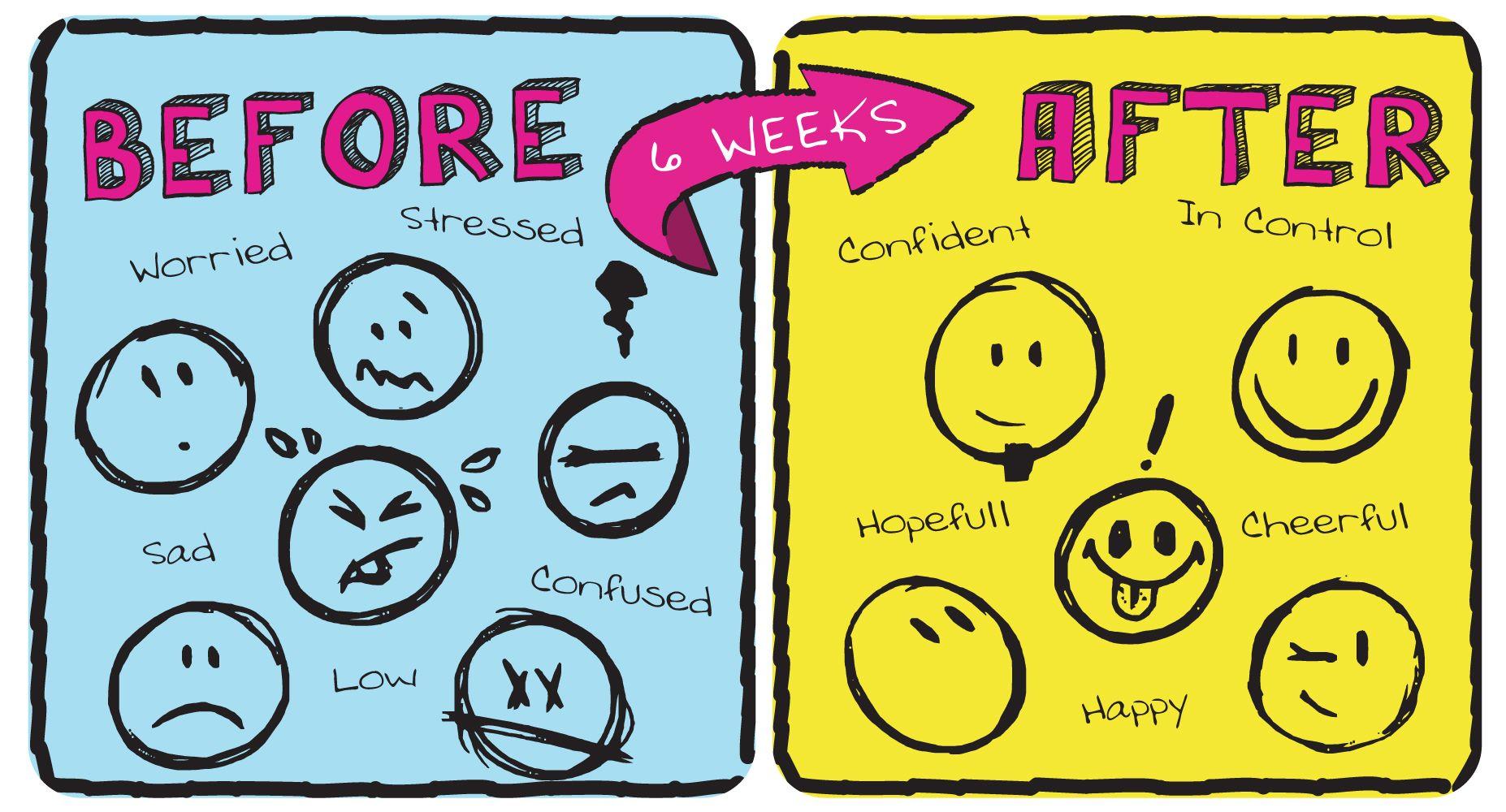 Positive Psychology Intervention