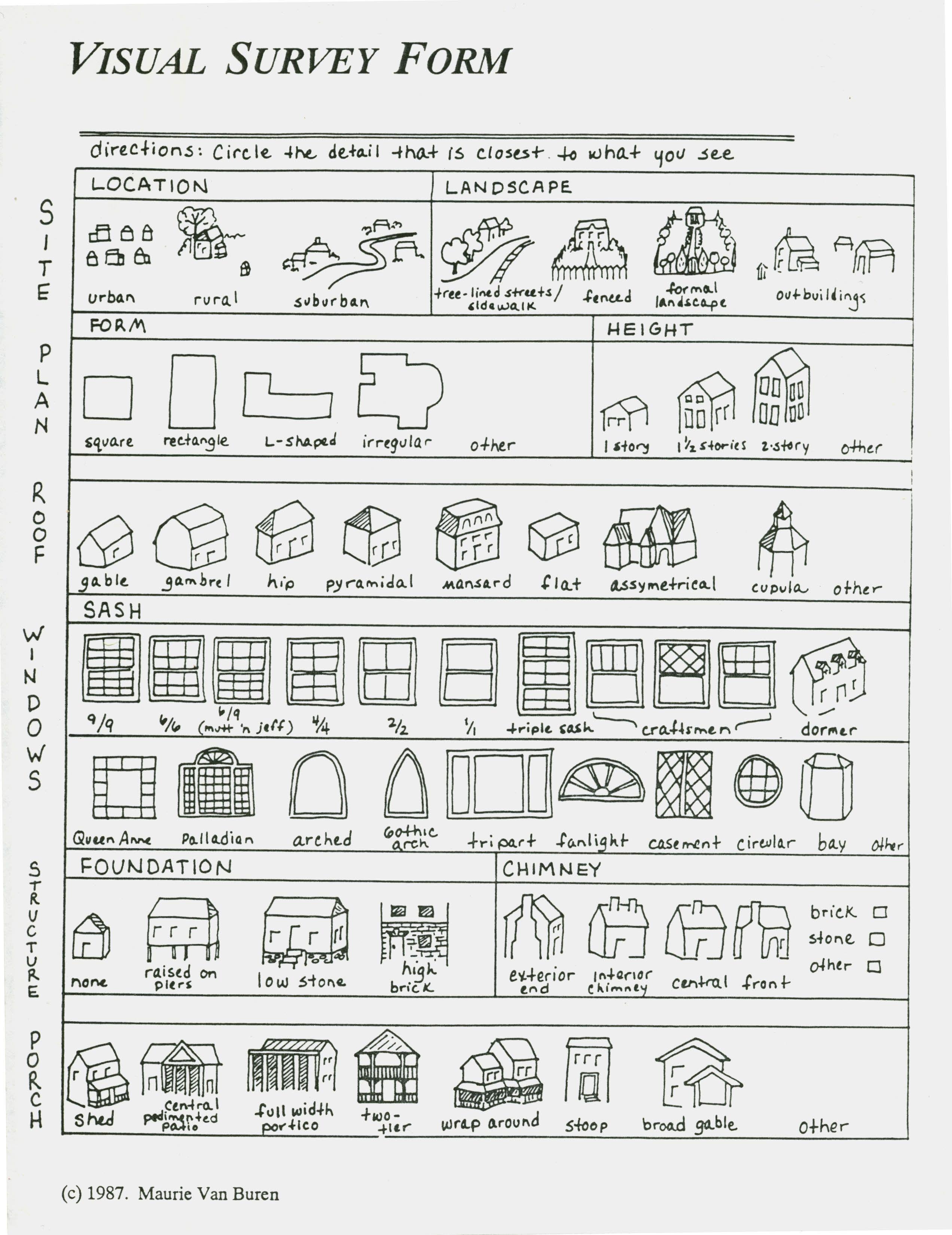 Visual Survey Form