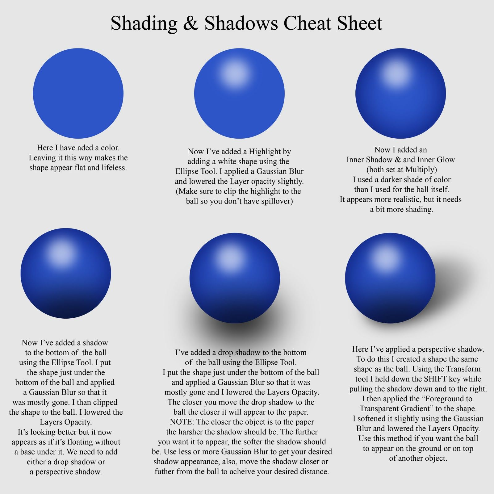 Digital Drawing Cheat Sheets From This Site