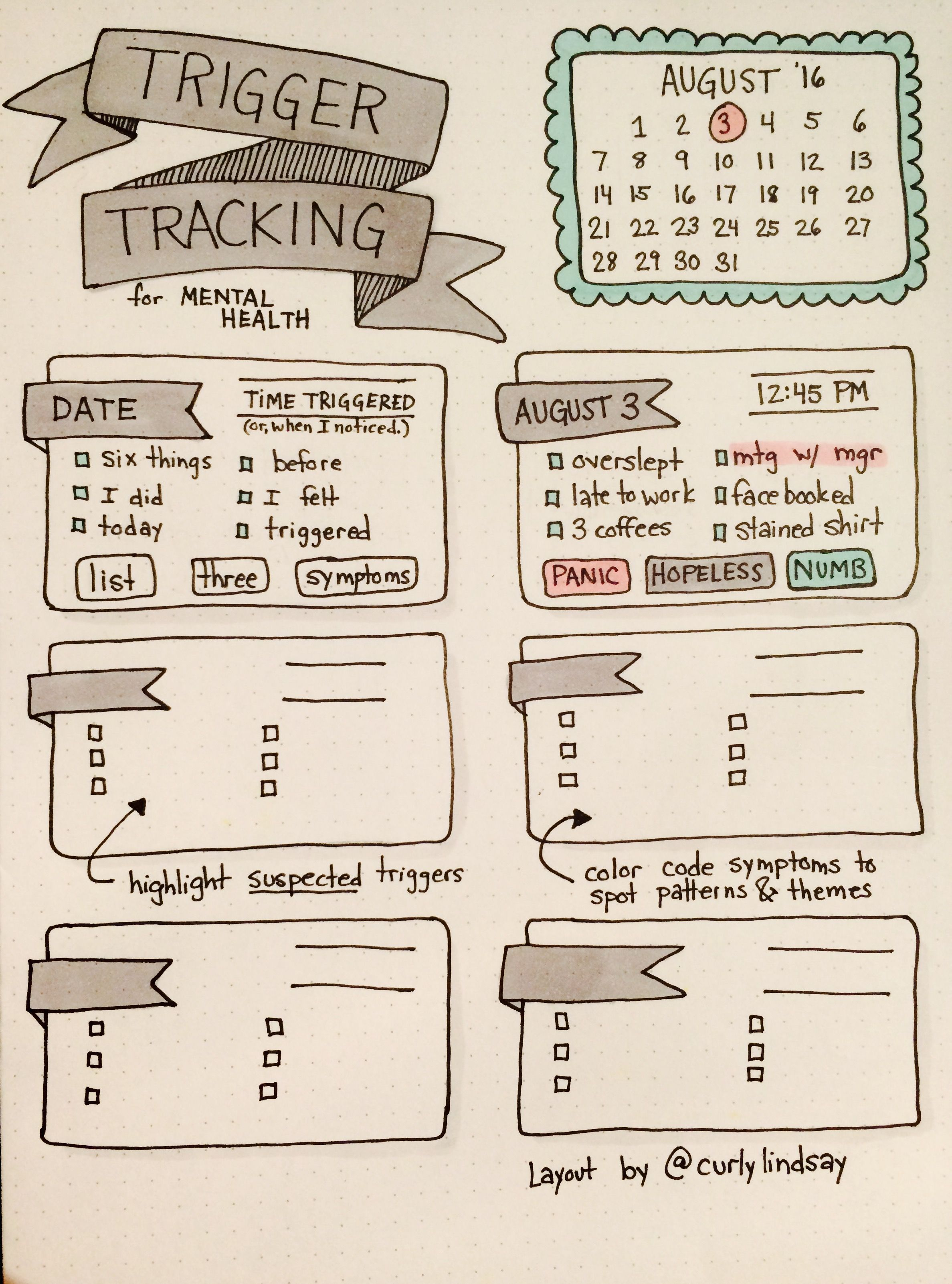 Recently Someone In A Bujo Bullet Journal Group I Follow