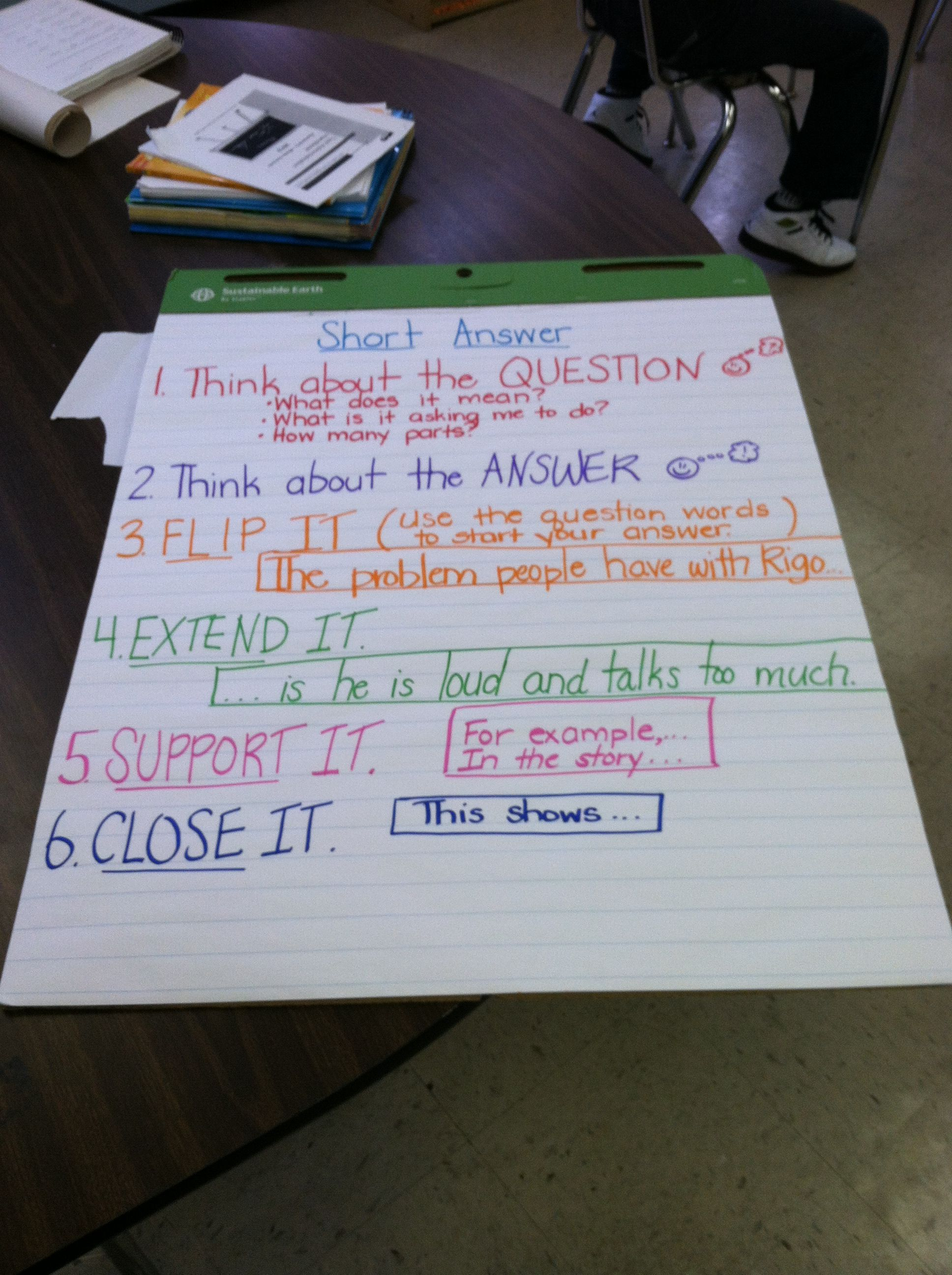 Short Answer Response Format For Testing