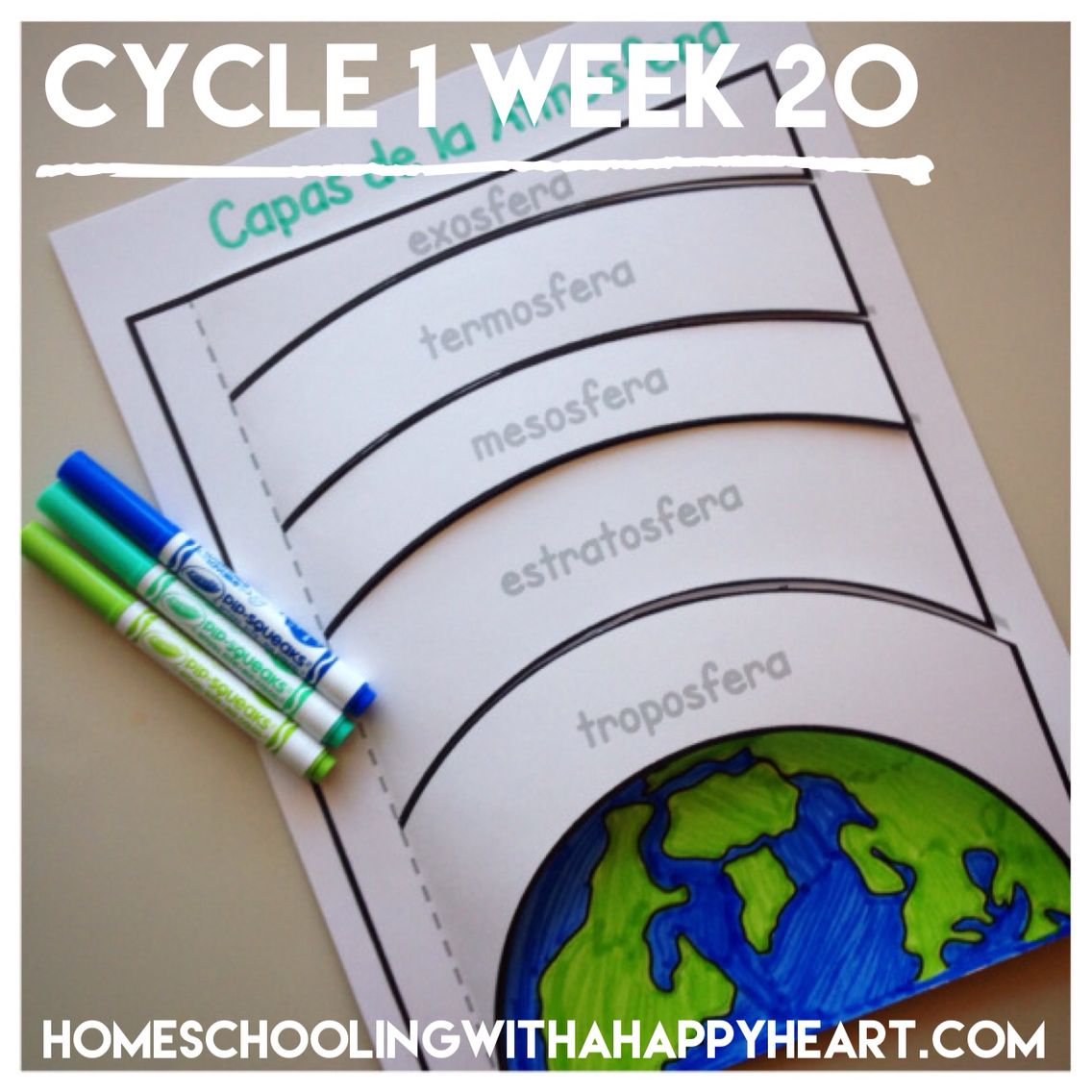 Classical Conversations Cycle 1 Week 20 Resources