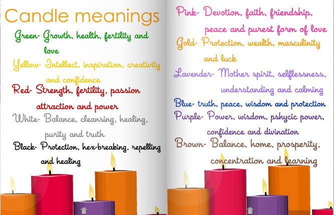 Wiccan Candle Color Meanings Coloringsite