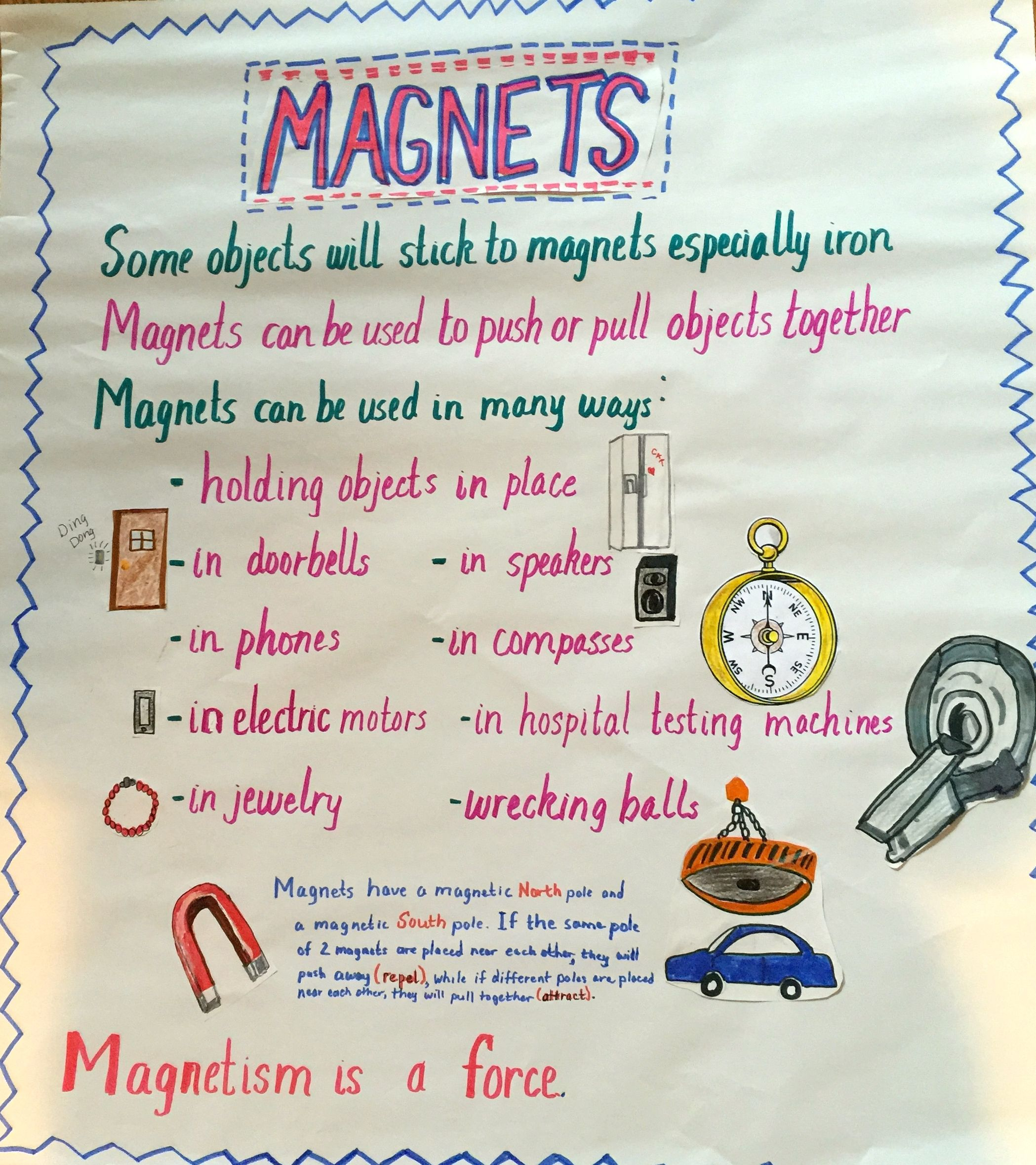 Magnets We Use Magnets In Our Everyday Lives