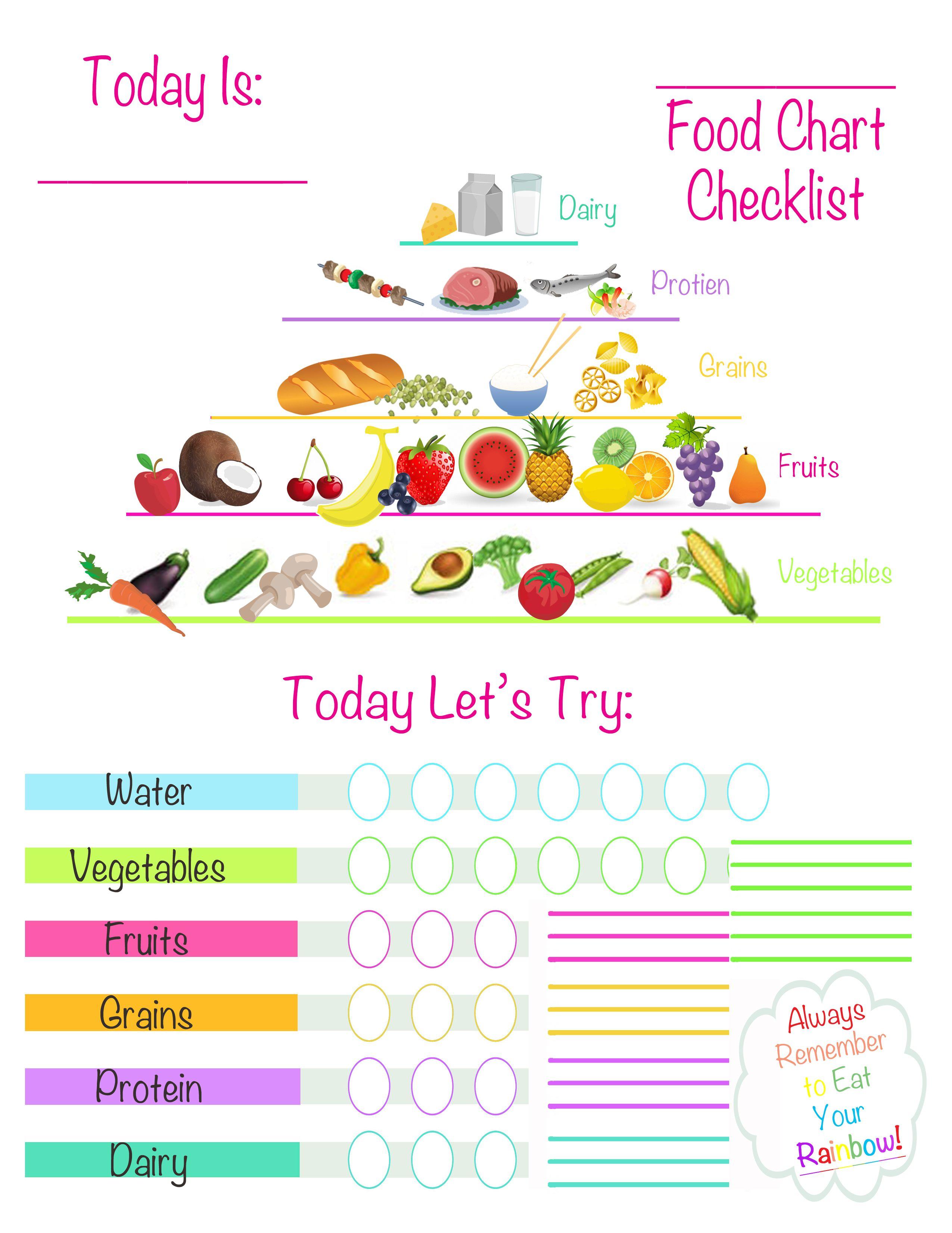 Digestion Vocabulary Worksheet