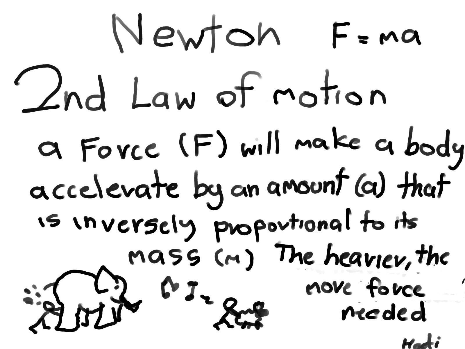 How To Write An The Newtons Law And The Ballet