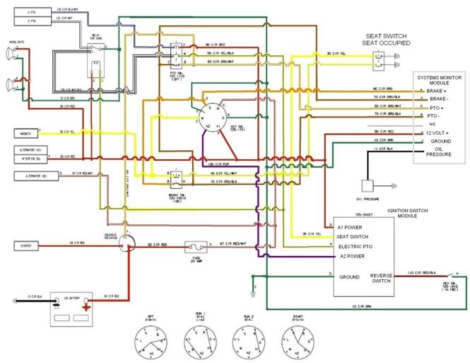 Lawn Tractor Wiring Diagram - The Best Wiring Diagram 2017 on riding mower manuals, riding mower electrical diagram, riding lawn mower electrical schematic, riding mower brakes, craftsman riding lawn mower ignition diagram, riding mower spark plugs, bolens riding lawn mower diagram, mtd riding mower diagram, riding mower body, riding mower transmission, riding mower suspension, riding mower won't start, riding mower brochure, poulan pro riding mower belt diagram, riding mower exhaust, riding mower cable, riding mower solenoid diagram, bolens lawn tractor diagram, riding mower tractor, riding mower engine,