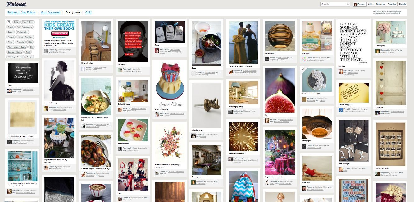 Pinterest : A visual discovery engine with 100 billion ideas saved by 175 million people around the world