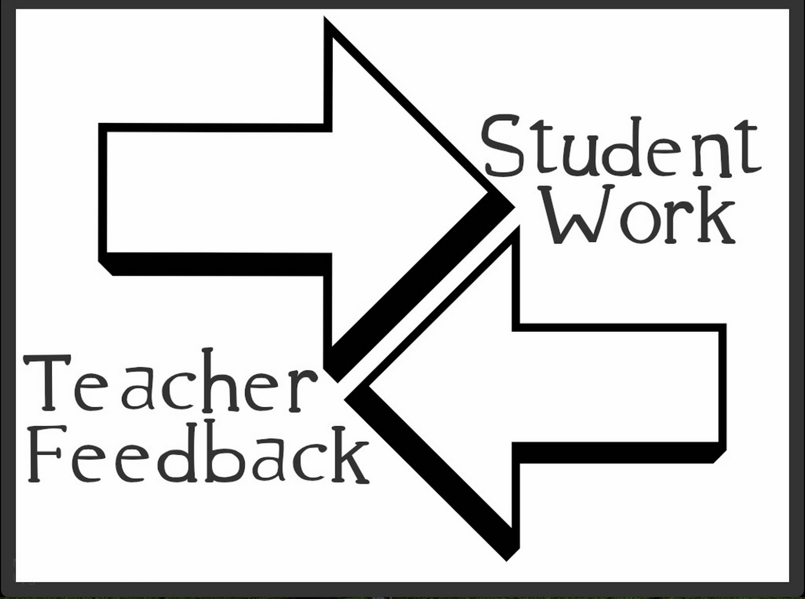 20 Ways To Provide Effective Feedback To Your Students