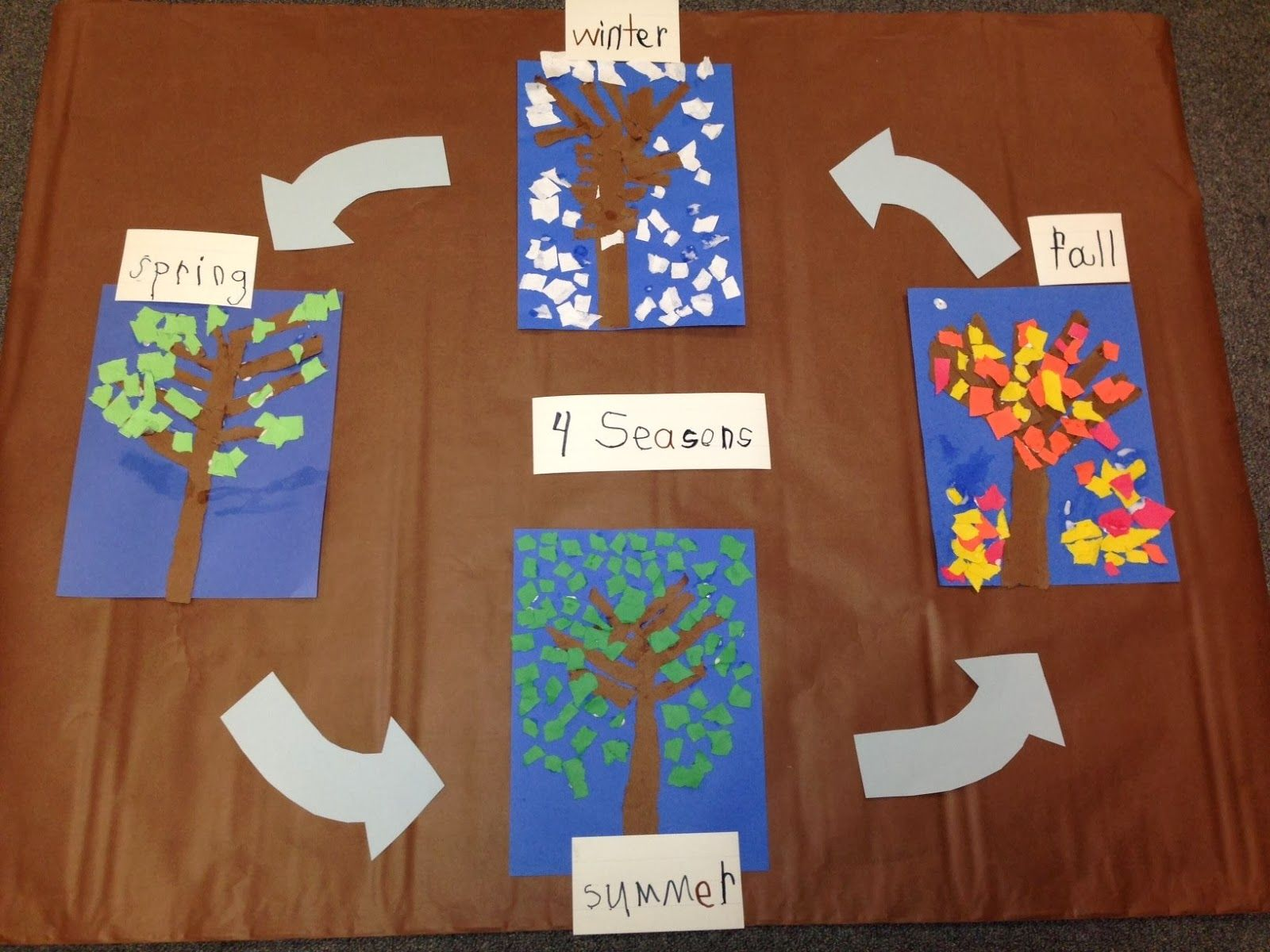 Chalk Talk A Kindergarten Blog Science Use With The Book A Tree For All Seasons