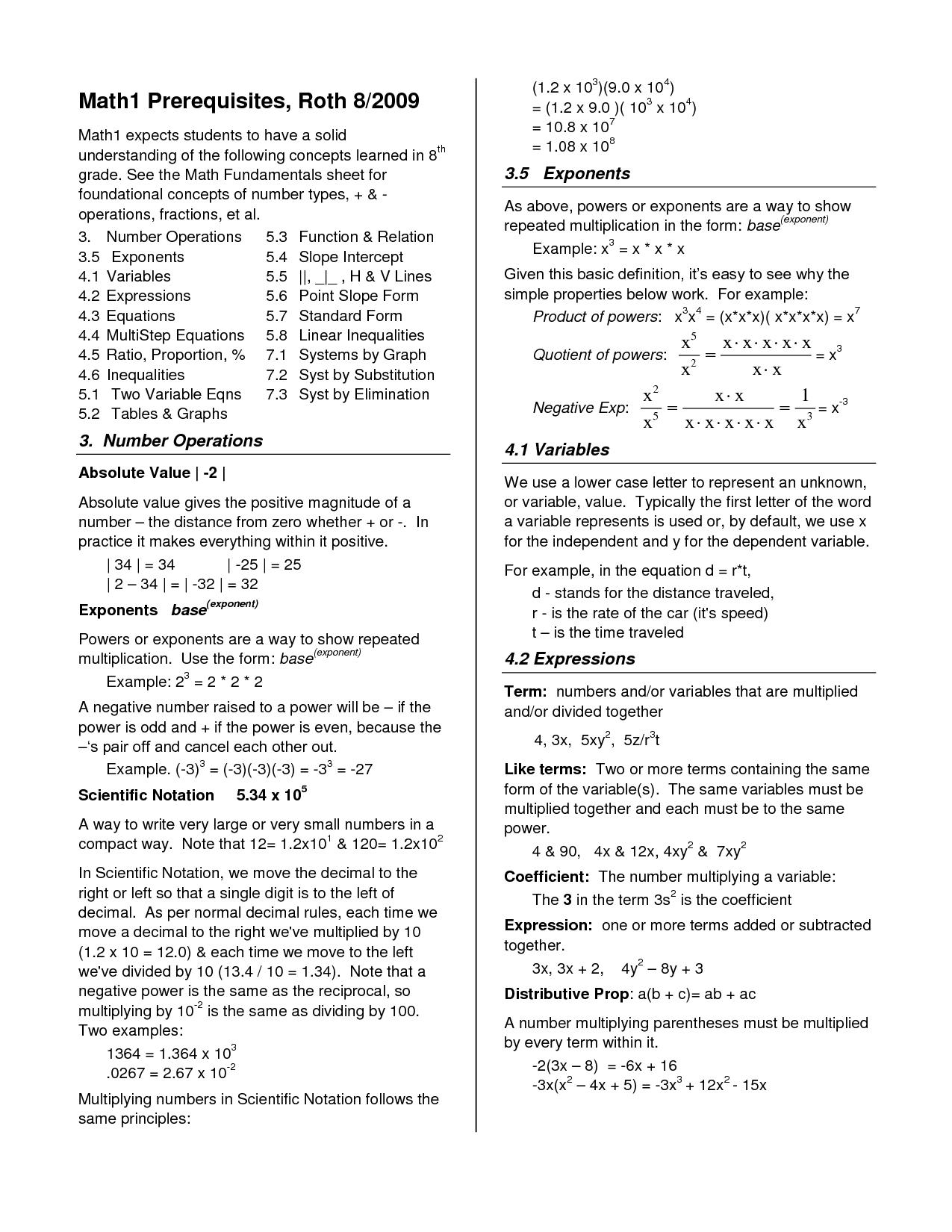 Algebra Formulas Cheat Sheet Algebra A Cheat Sheet