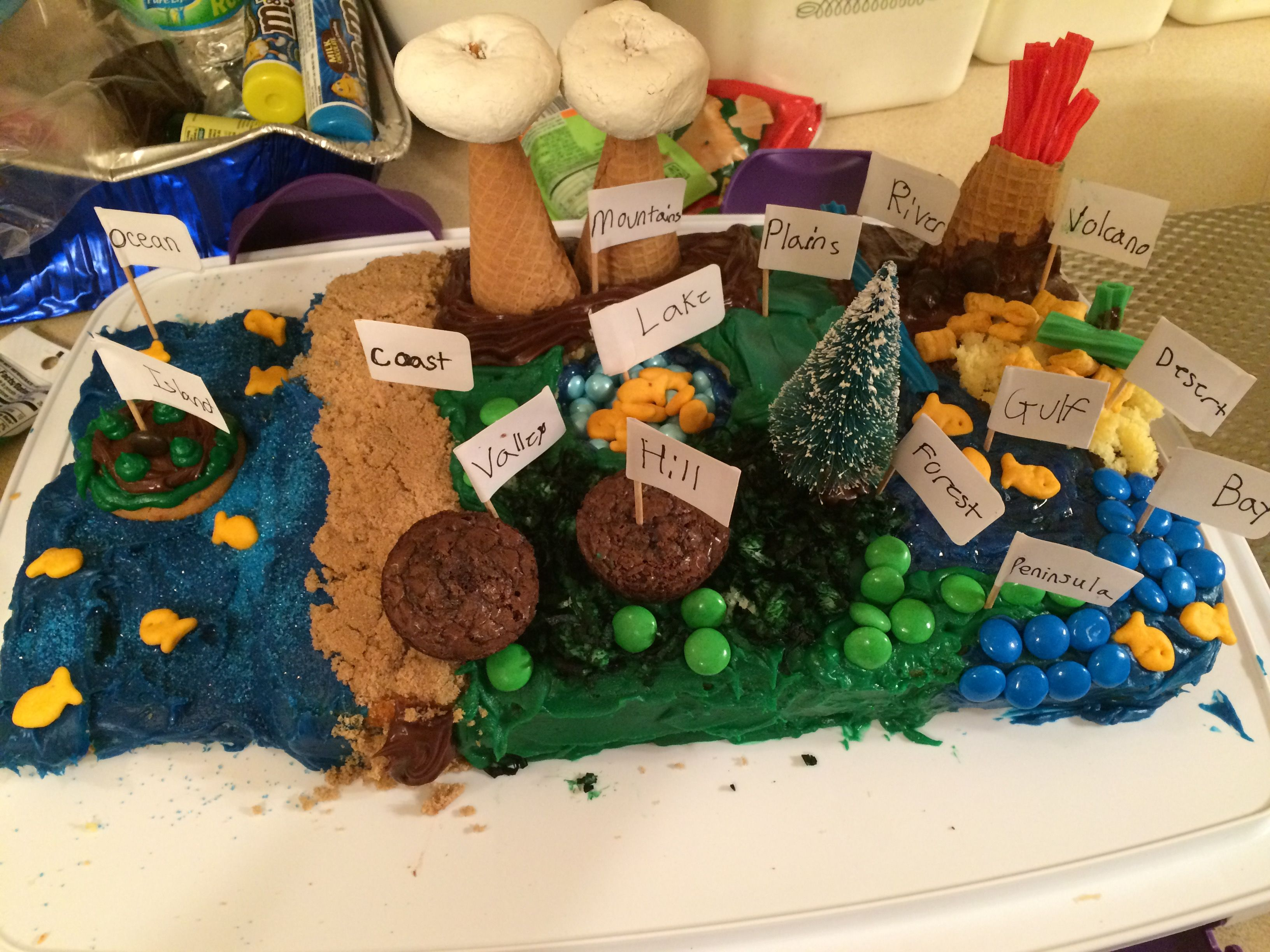 Landforms And Bo S Of Water Project Edible