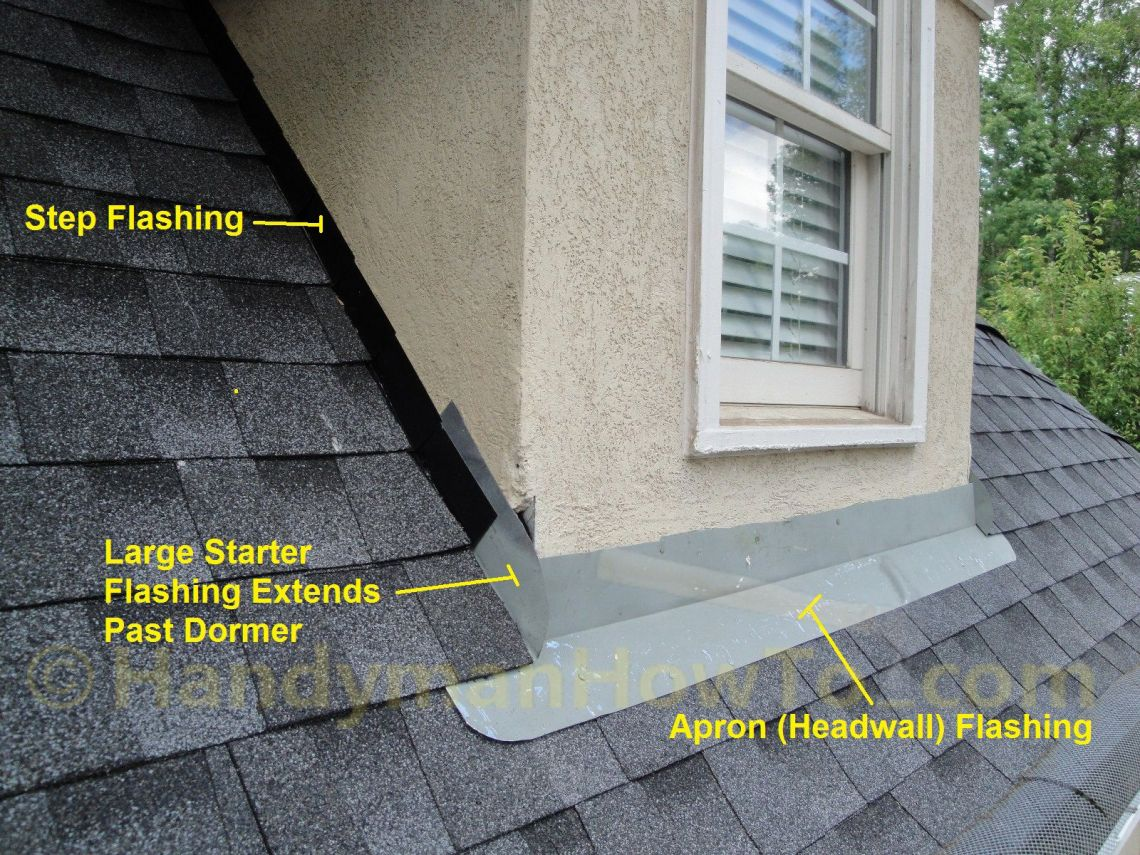 Image Result For Dormer Window Replacement