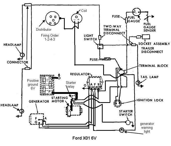 49de023ee89e72944bdd030e1e0ecd47?resize\=663%2C566\&ssl\=1 wiring diagram 1964 ford 4000 tractor wiring diagrams  at nearapp.co