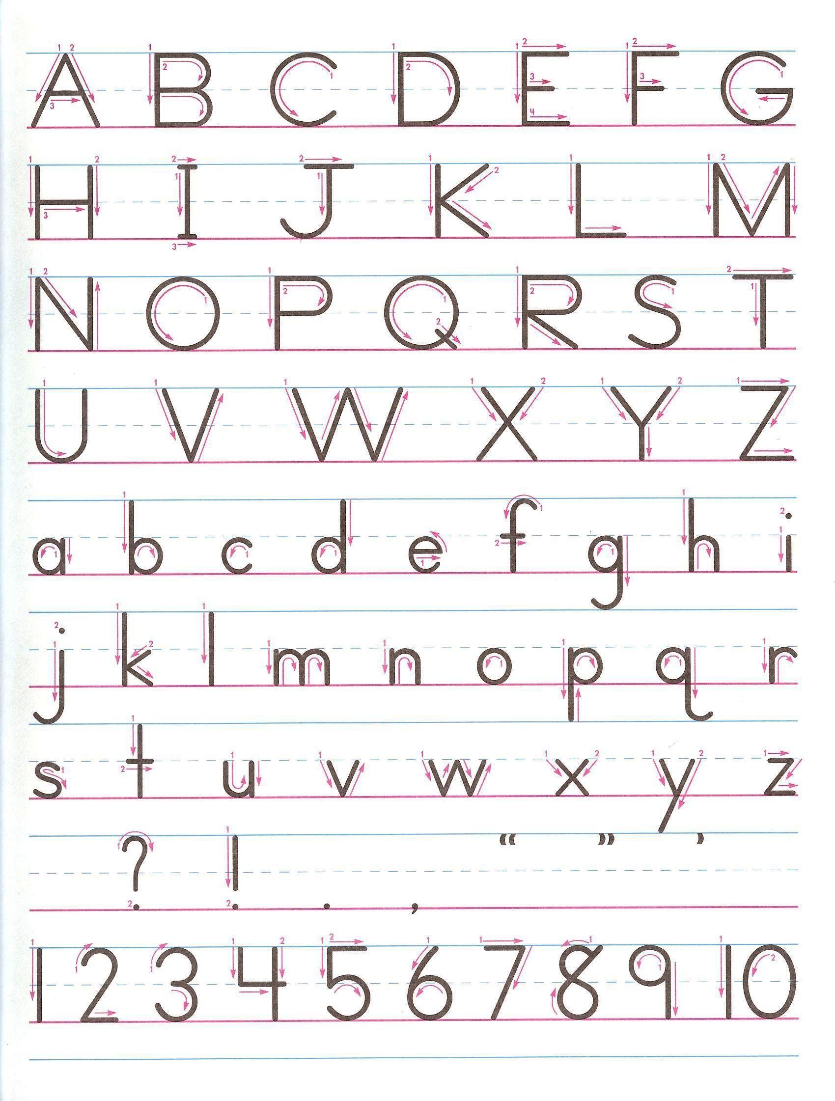 Ms Moeller S Site Handwriting