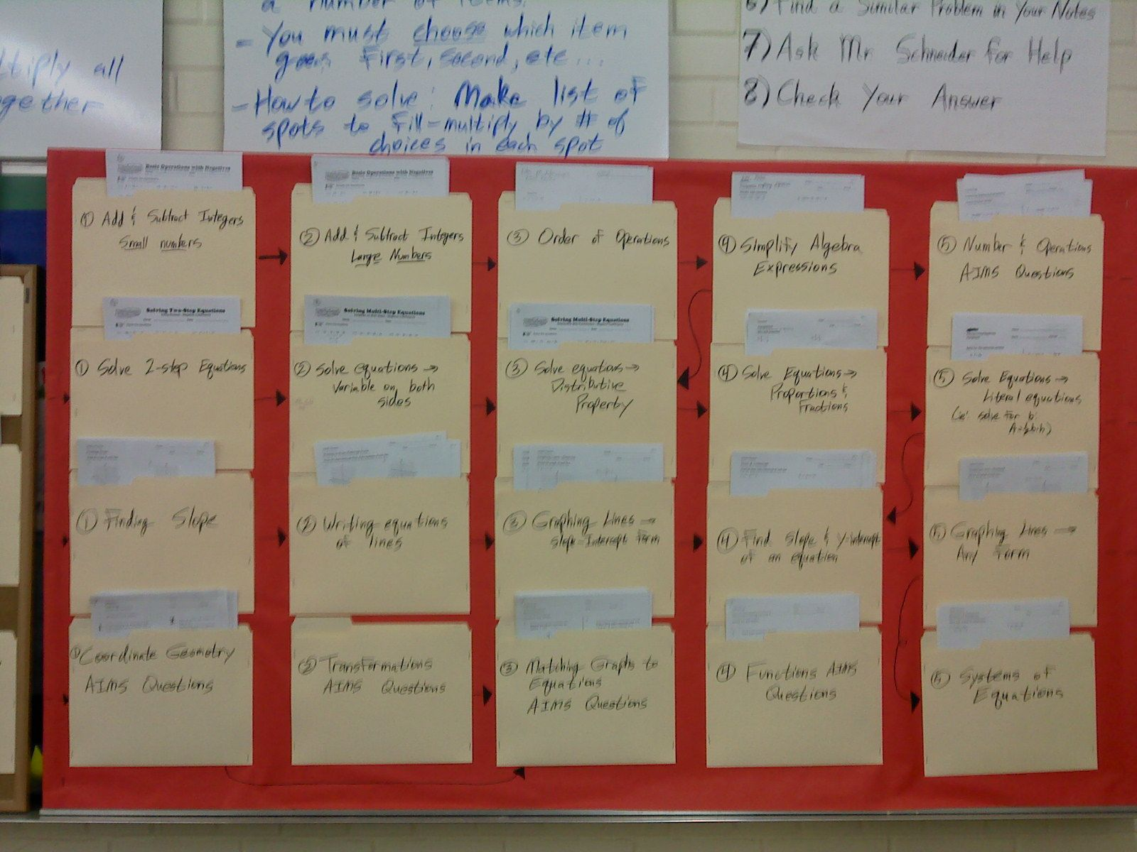The Wall Of Remediation Or My Low Tech Version Of Khan Academy