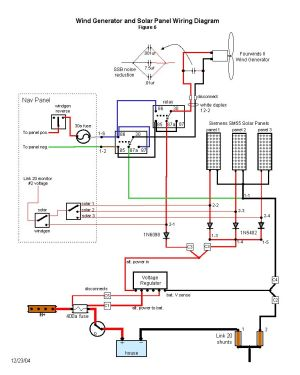 Wind generator and solar wiring diagram | back to basics