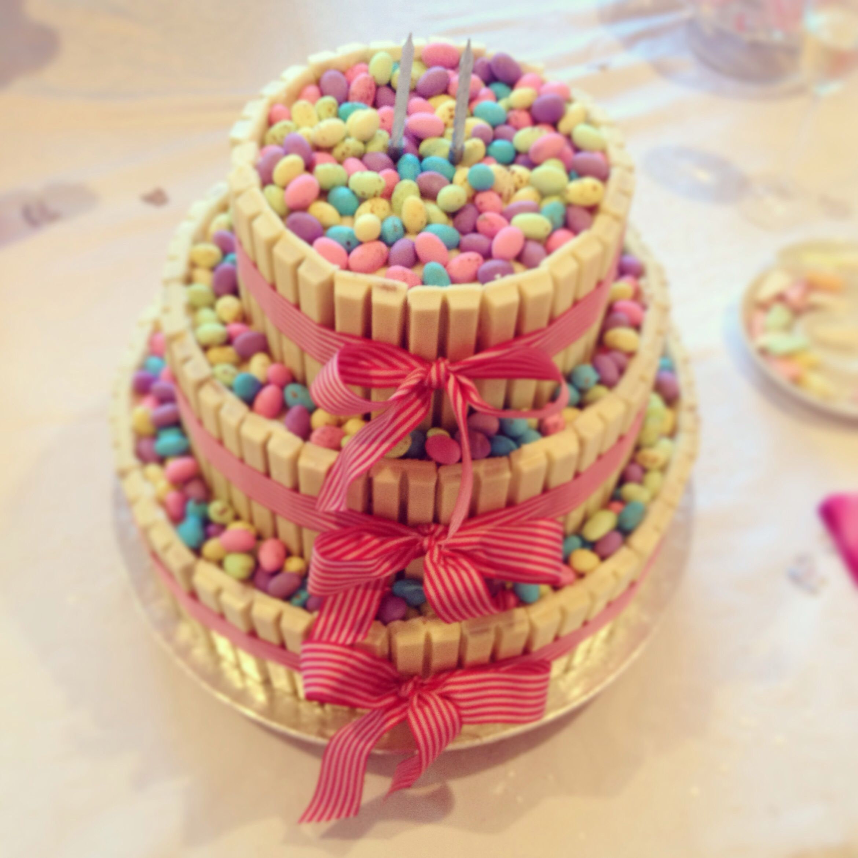 Sponge Cake Ideas Decorations