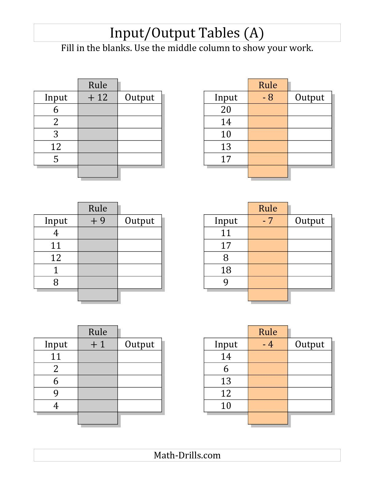 The Input Output Tables Addition And Subtraction Facts 1 To 12 Output Only Blank A Math