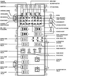 1998 Ford Ranger Fuse Box Diagram | Auto | Pinterest