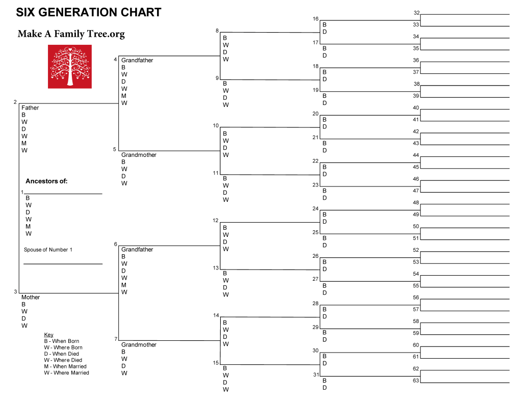 6 Generation Word Template