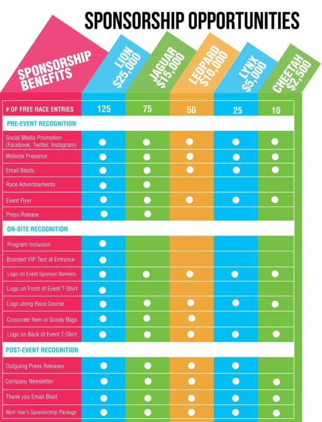 Sponsorship Levels Template FREE DOWNLOAD - Sponsorship brochure template