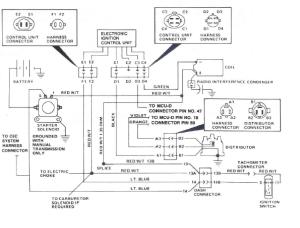 1985 Jeep CJ7 Ignition Wiring Diagram | JEEP YJ DIGRAMAS