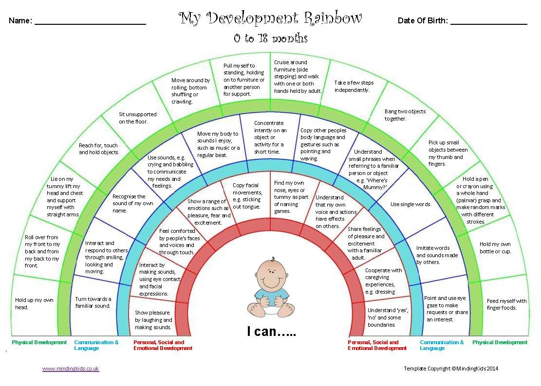 Development Rainbow