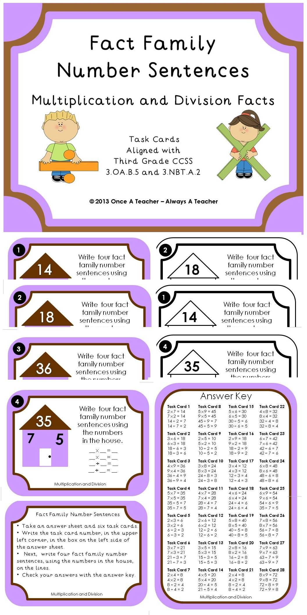 Fact Family Number Sentences Multiplication And Division