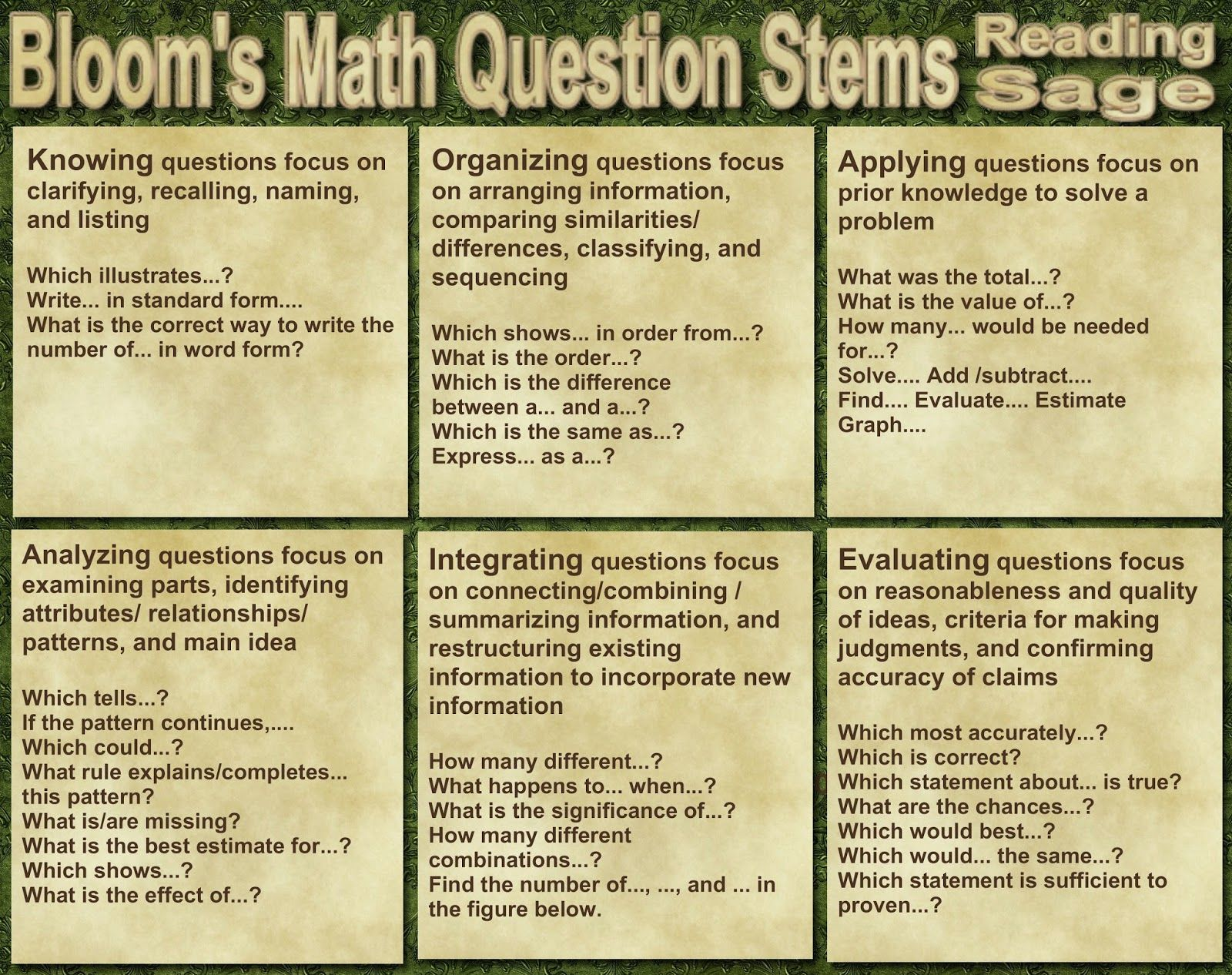 Common Core Math Word Problems Test Practice Reading Sage