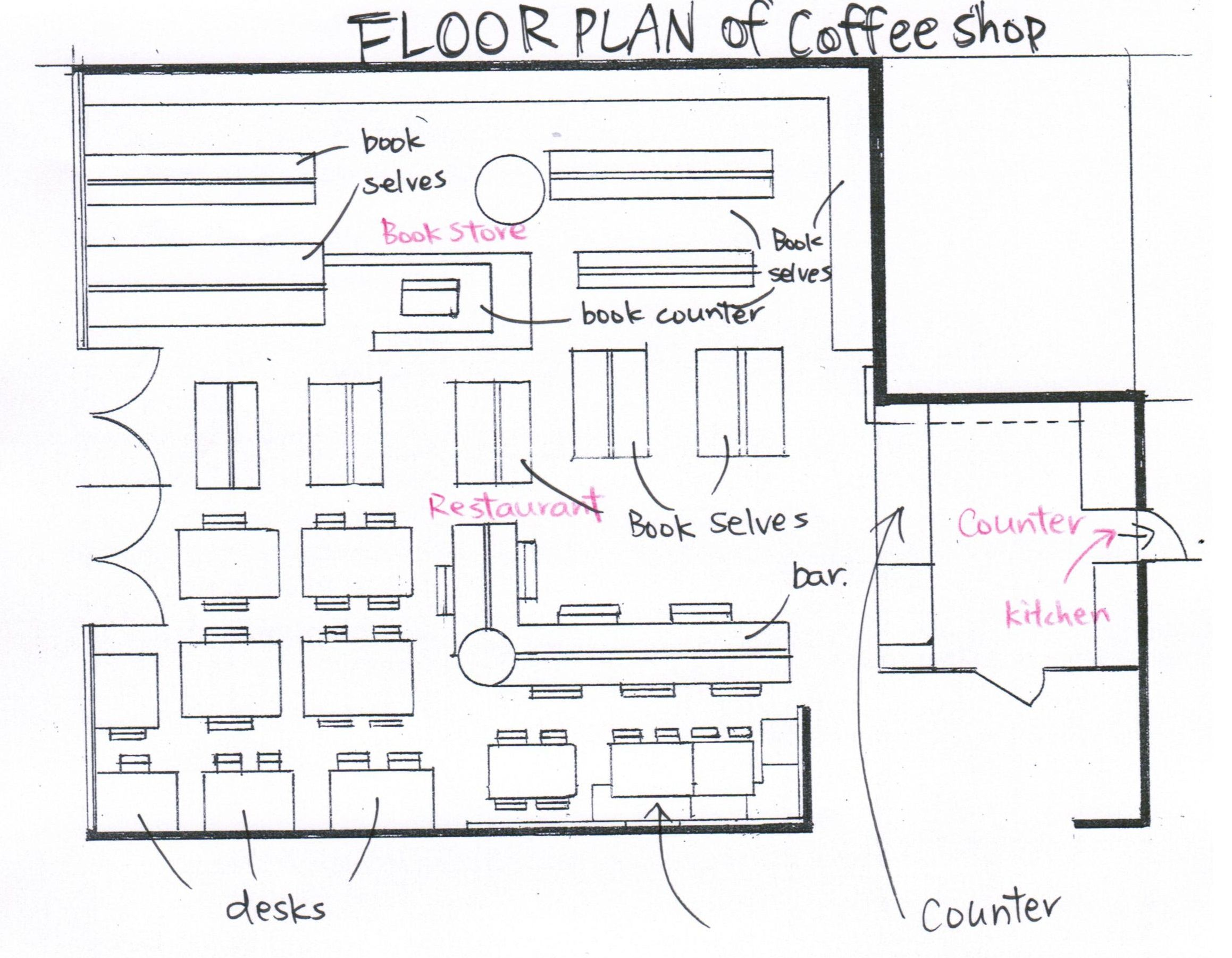 Floor Plan Coffee Shop