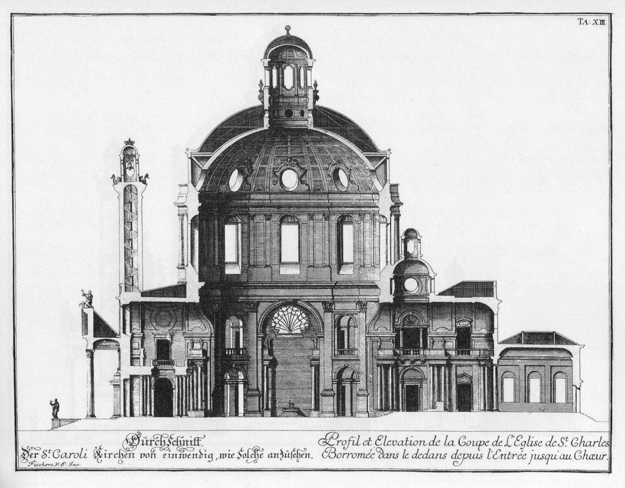 Fischer Von Erlach S Karlskirche In Vienna