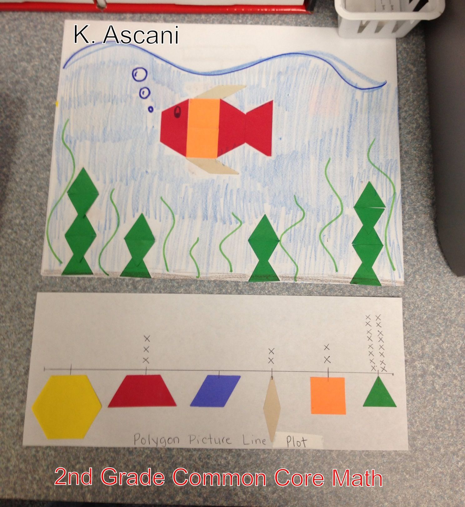 2nd Grade Common Core Math Geometry And Line Plots