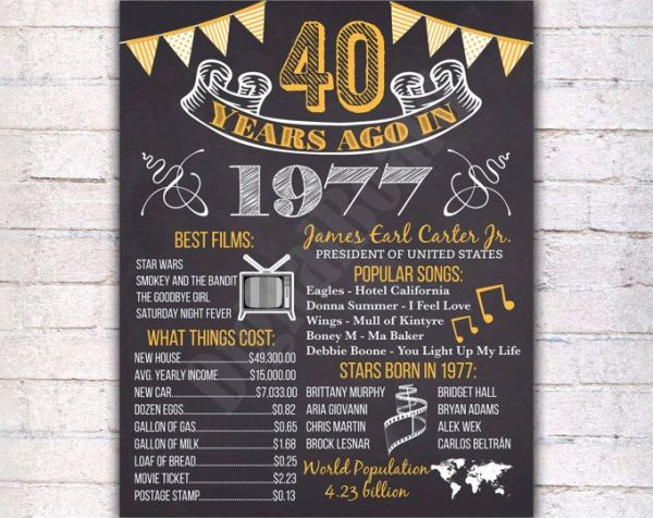 1977 Poster 40 Years Ago Flashback 1977 Instant Download ...