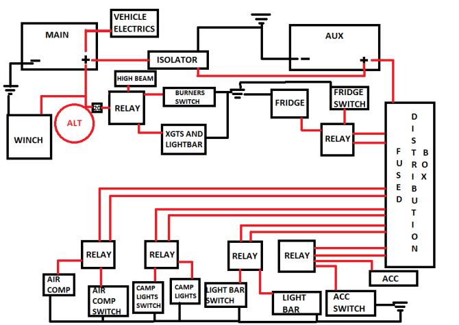 diagram monaco motorhome battery wiring diagram full