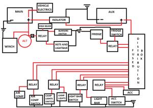 RV Dual Battery Wiring Diagram | hope this helps people