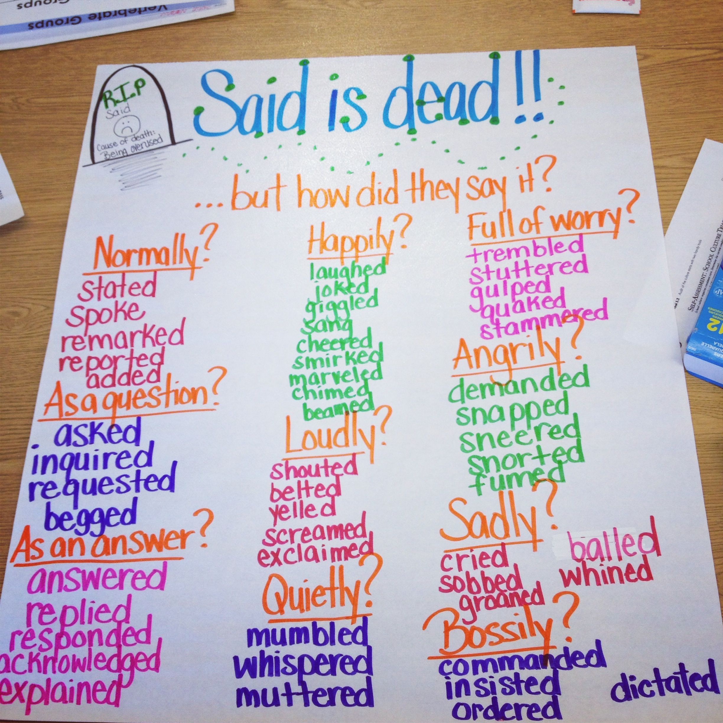 Said Is Dead A Funny Way To Get Your Students To Use