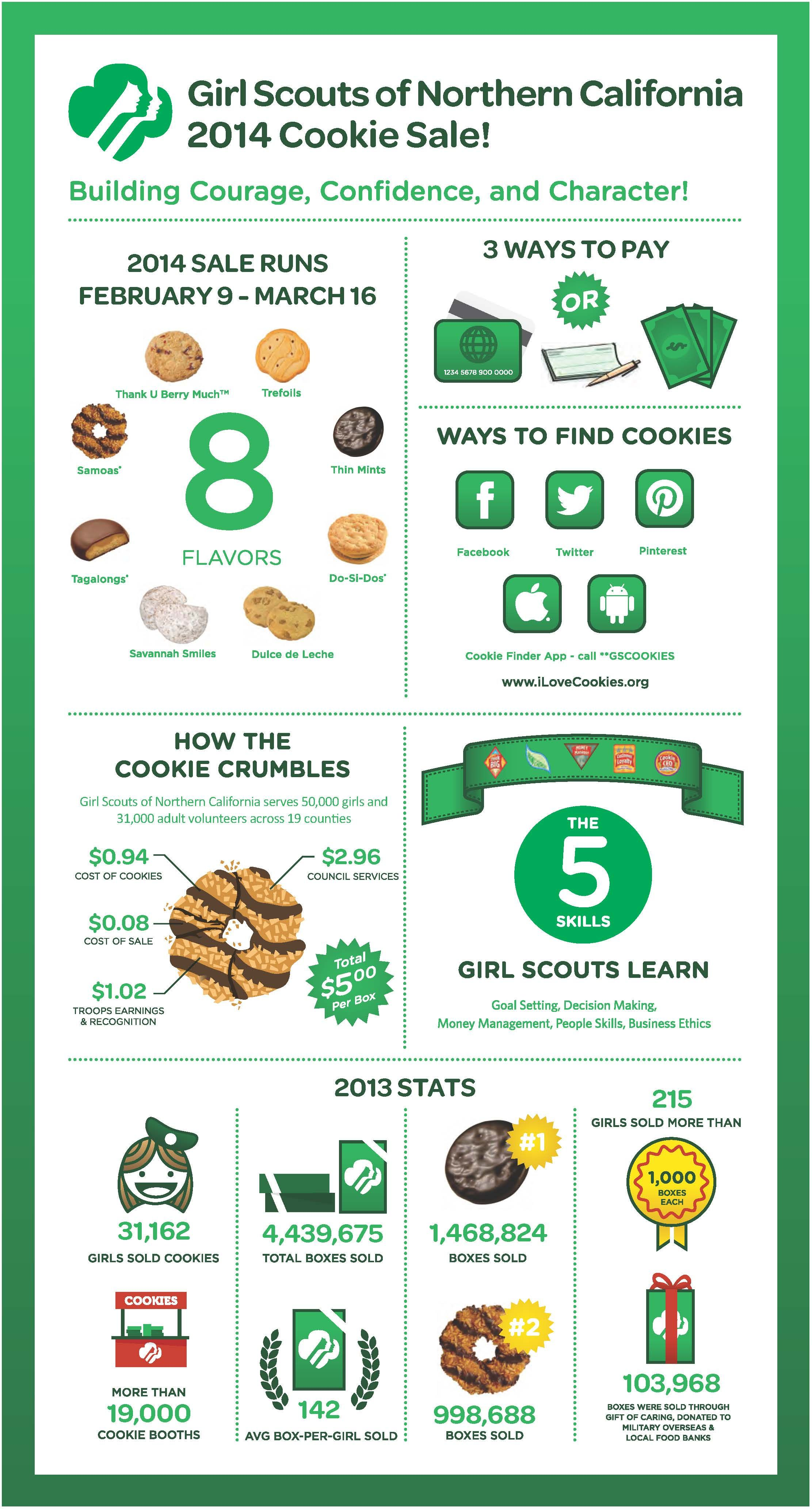 Pin By Marylar Catlin On Girl Scout Leader Stuff