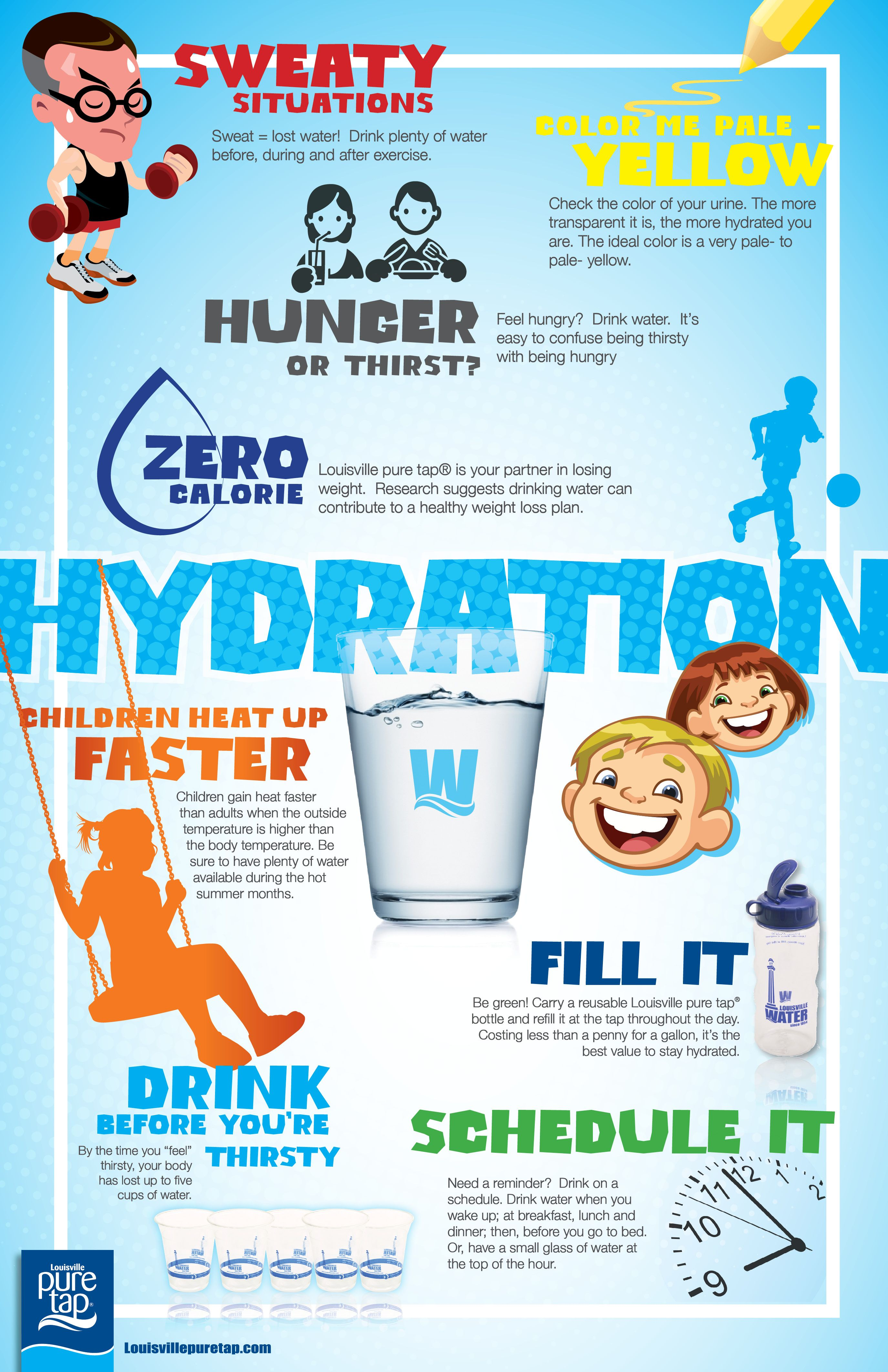 Stay Hydrated This Summer Remember You Want To Drink