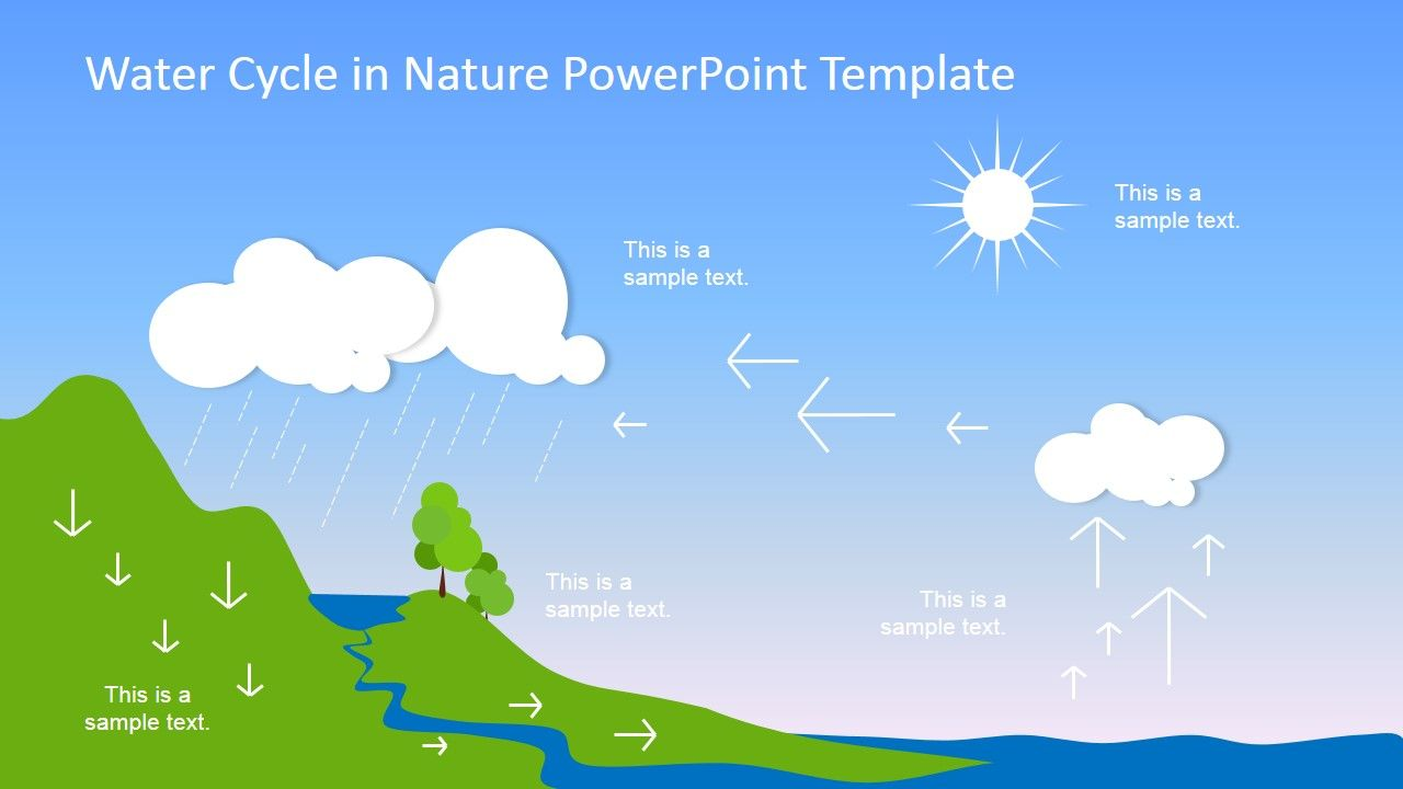 Water Cycle Powerpoint Template Cycle Process
