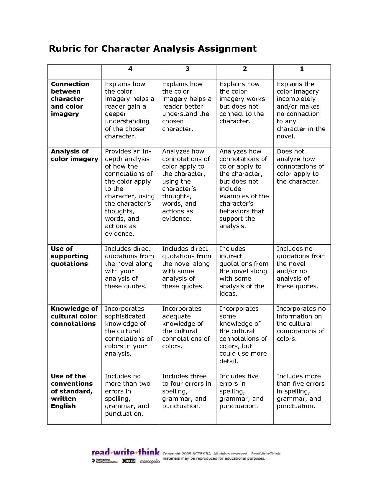 Rubric For Characterysis