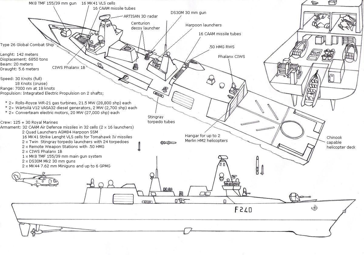 Diagram Of Nuclear Powered Submarine