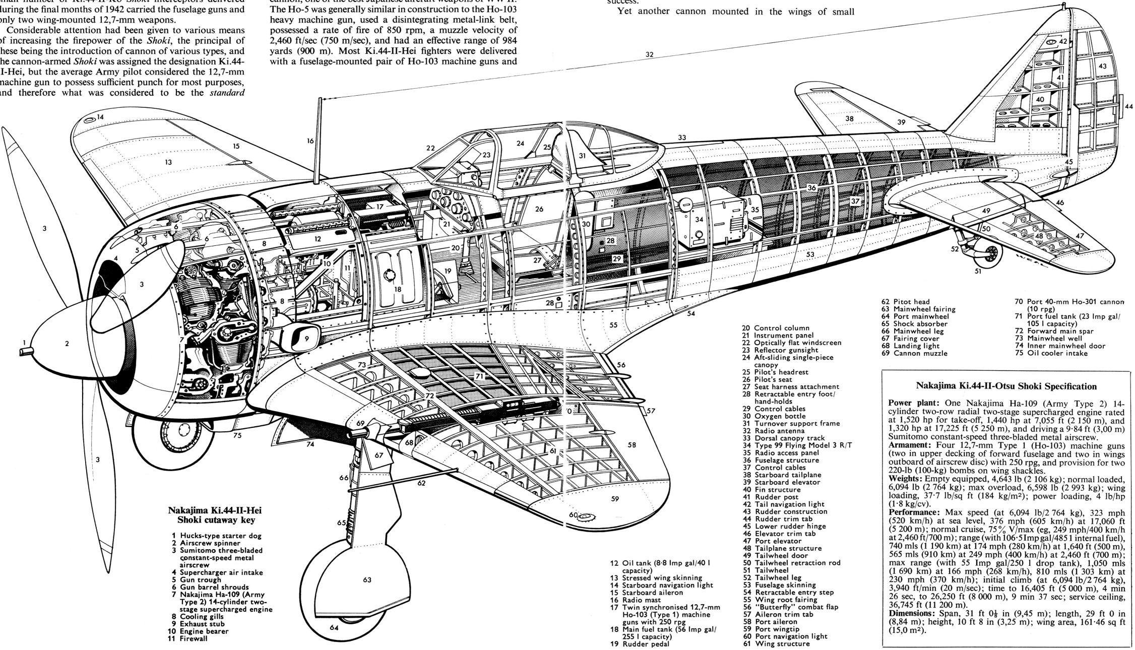 Nakajima Ki 44 Ii Otsu Shoki Cutaways