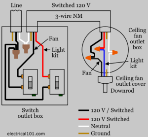 Ceiling fan switch wiring diagram | Electrical | Pinterest