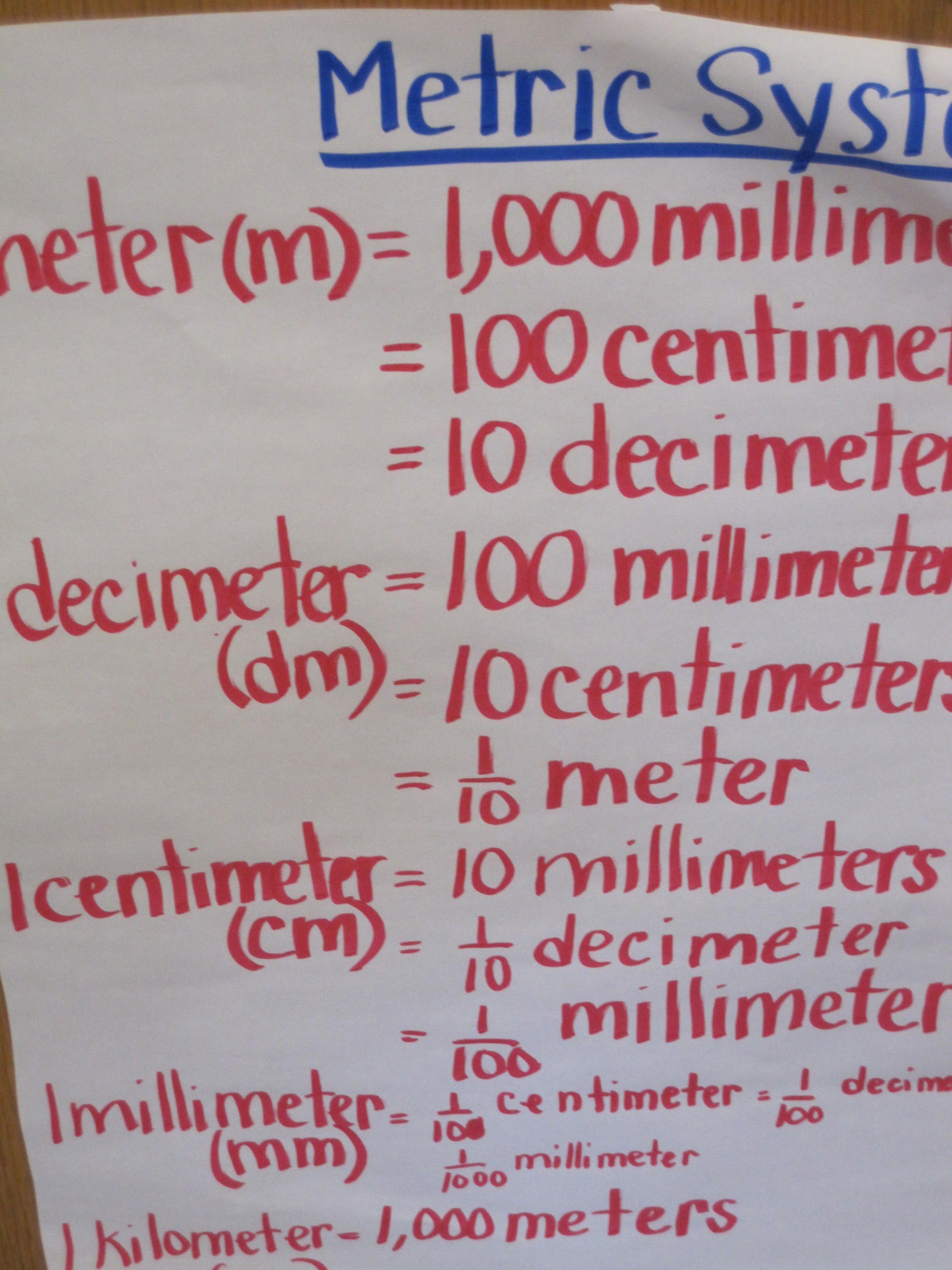 Metric System Measuring 2nd Grade 3rd Grade Elementry