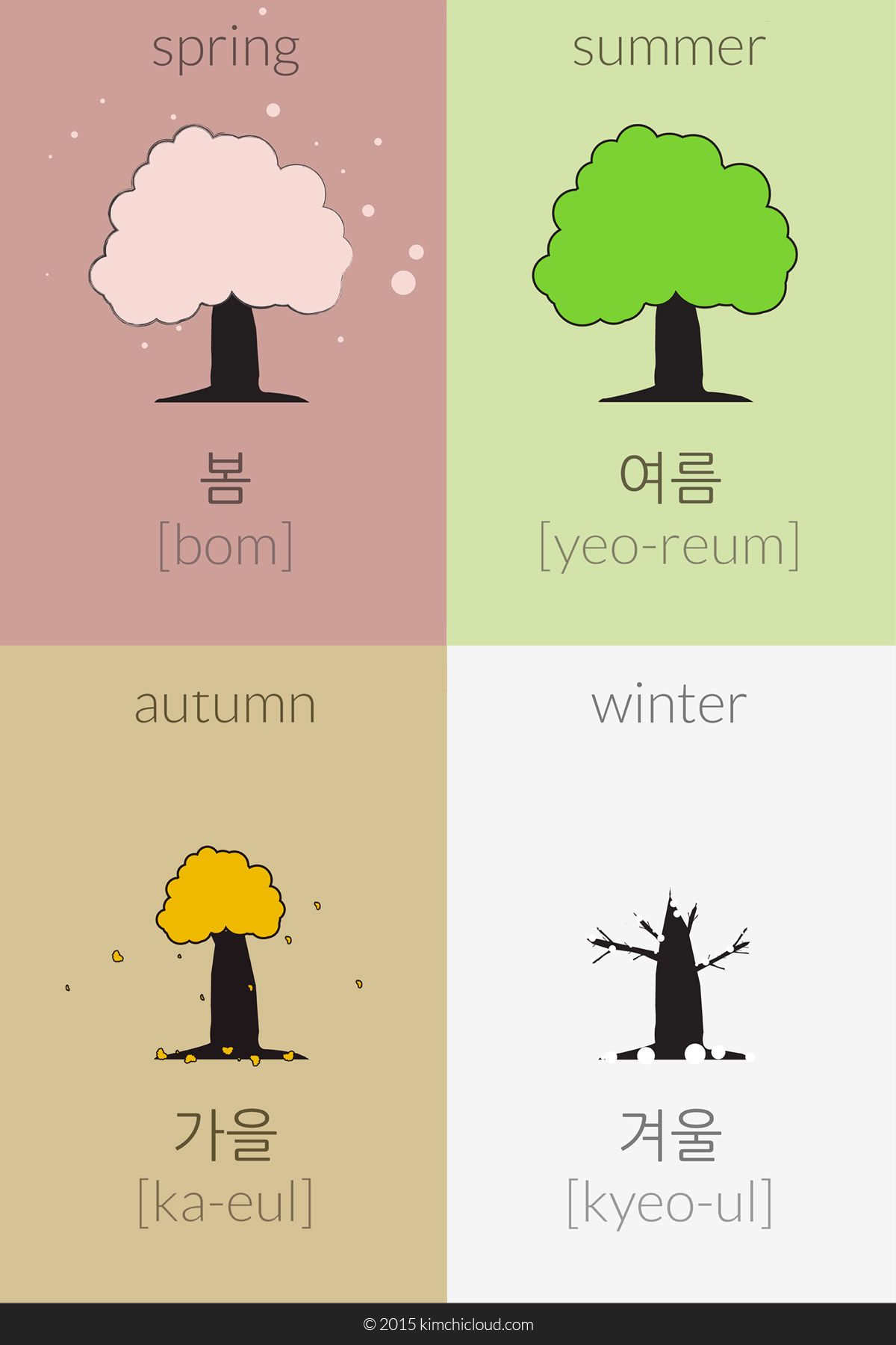 The Words For The Four Seasons In Korean Are Summer Spring Bom Yeo Reum Autumn